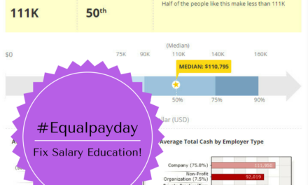 Salary Research Websites could do better! #EqualPayDay